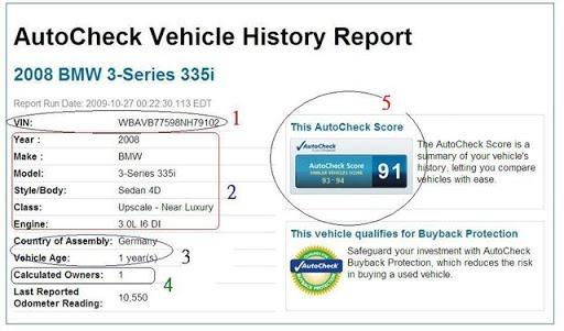 2008 BMW 335i AutoCheck